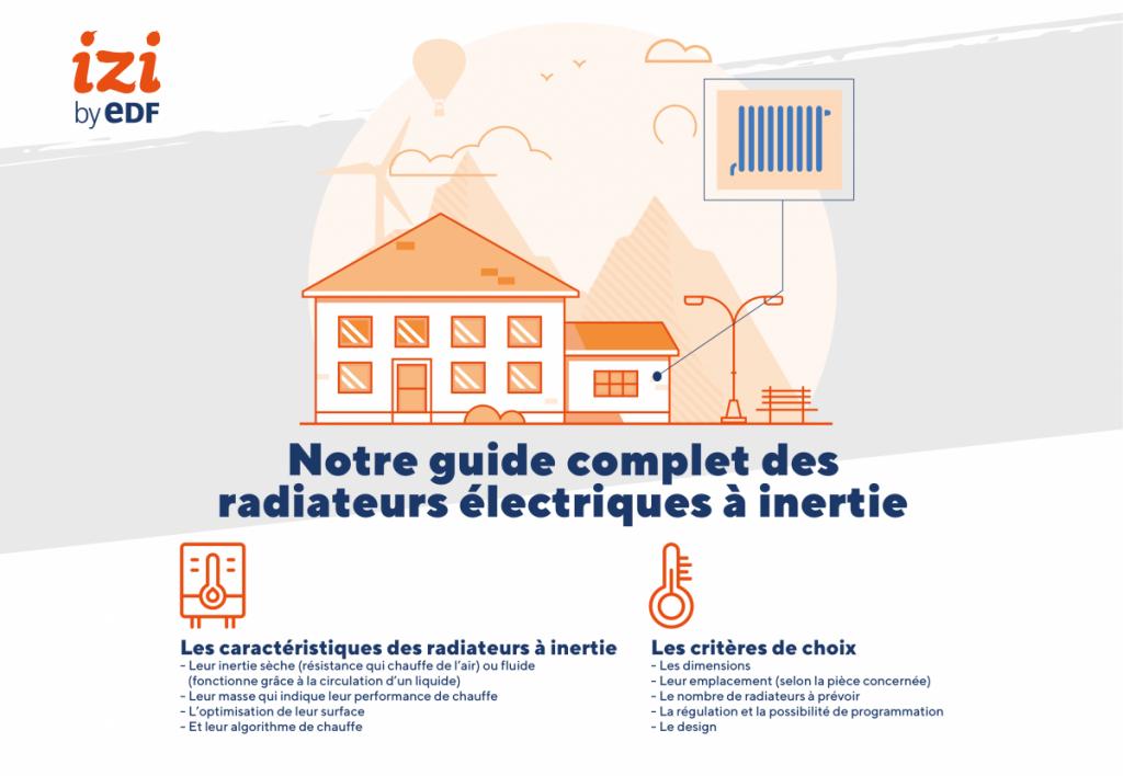 infographie sur les radiateurs électriques à inertie